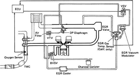 toyota tercel fuel filter diy wiring diagram