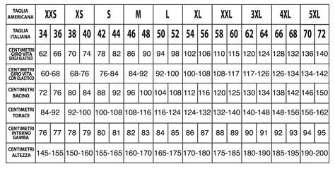 Consultorio Banchette Convertitore Numeri In Lettere 28 Images A Taglia