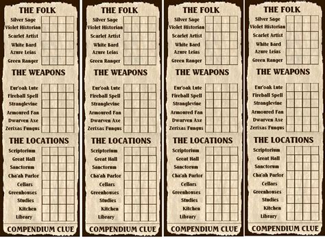 clue suspect card template 10th santharian anniversary special the compendium clue