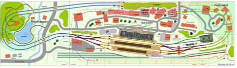 layout false rails 4 anyrail exles