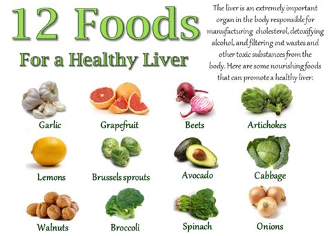 liver disease diet fatty liver disease diet plan fatty liver diet review