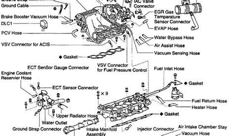 free download parts manuals 1994 lexus es free book repair manuals 1994 lexus es300 engine diagram diagram chart gallery