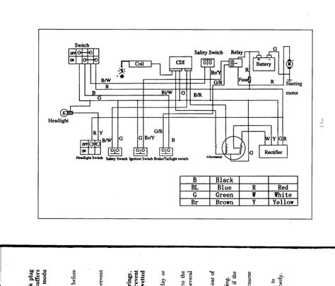 70cc atv wiring diagram wiring diagram schemes