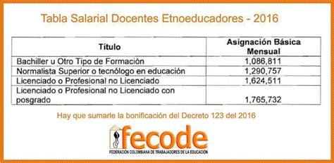 tabla salarial funcionarios publicos 2016 colombia decreto salariales 2015 autos post