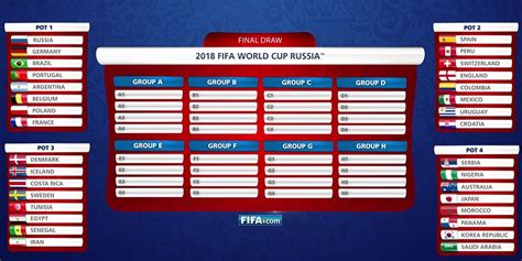 world cup 2018 schedule fifa world cup 2018 schedule calendar printable 2018