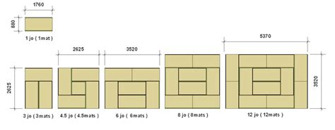 Design Plan tatami sizing and layout