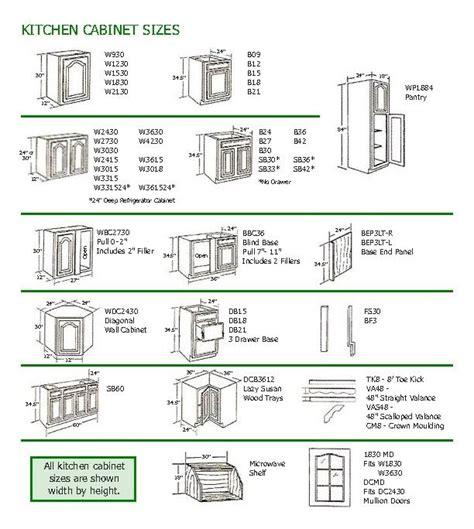 measuring kitchen cabinets kitchen cabinets standard measurements kitchen kitchen base cabinet specs ideas kitchen