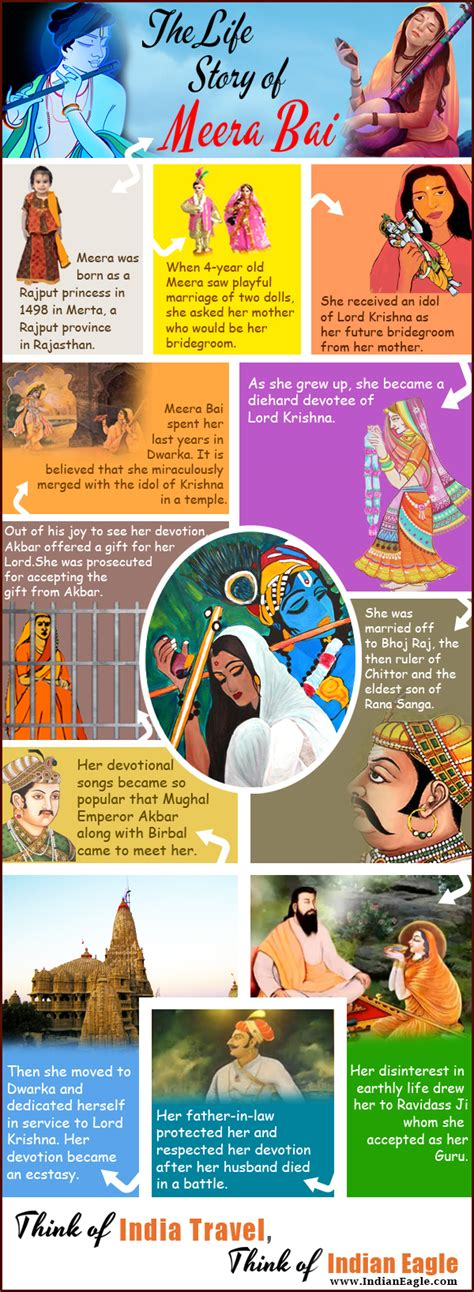 meerabai biography in hindi wikipedia infographic interesting facts about the life of meera bai