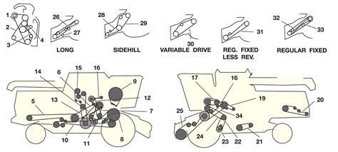 combine harvester parts diagram new combine harvester diagram new baler