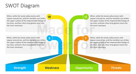 template for swot analysis powerpoint swot analysis powerpoint template