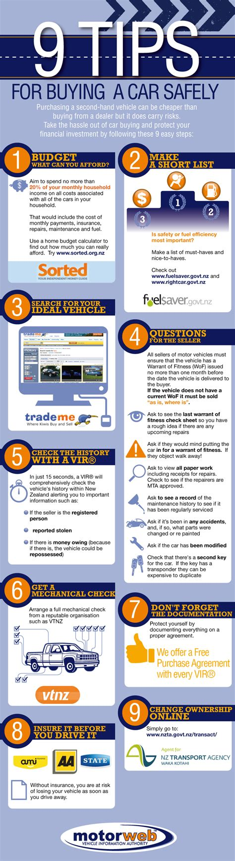 7 Tips On Buying A New Car by 9 Tips For Buy A Car Safely Motorweb Nz