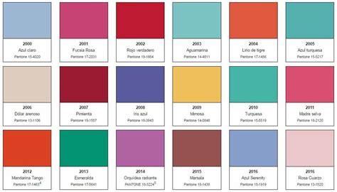 ya tenemos el color del 2017 de pantone el verde 191 qu 233 es pantone el diccionario de ensalza