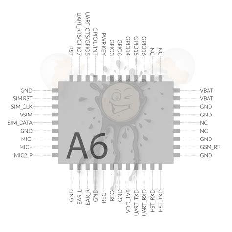 A6c Gsm Gprs Module Call Sms Gpio Ai Thinker For Arduino ai thinker a6 gprs gsm band modul iot powered by