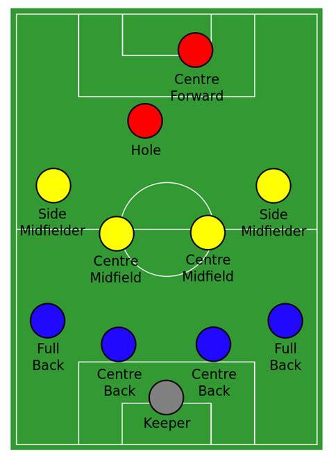 fileassociation football     formationsvg