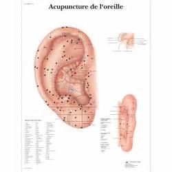 acupuncture oreille arts et voyages