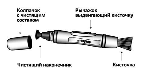Lenspen Lp1 2 lenspen карандаш для чистки оптики minipro mp 2 купить в