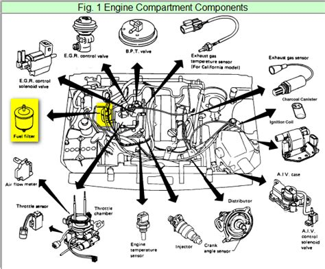 Where Is The Fuel Filter Located On A 1991 Nissan Hardbody