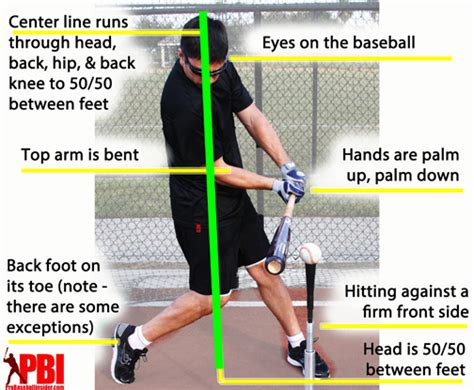 correct way to swing a bat 7 absolutes of how to hit a baseball