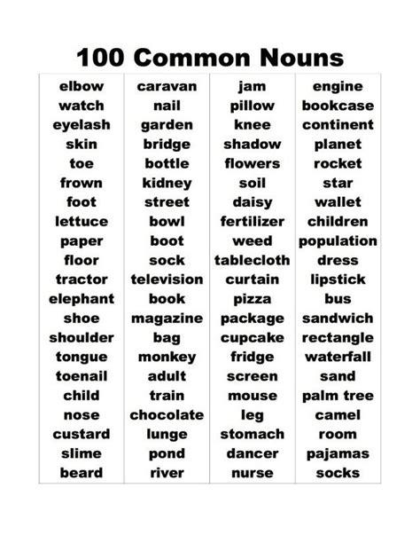is room a concrete noun sentences for nouns popflyboys