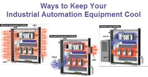 Ways To Keep Cool In The Heat by Beating The Heat Ways To Keep Your Equipment Cool