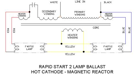 rapid start ballast wiring diagram gallery