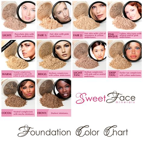 bare minerals foundation colors skin foundation all foundation foundation