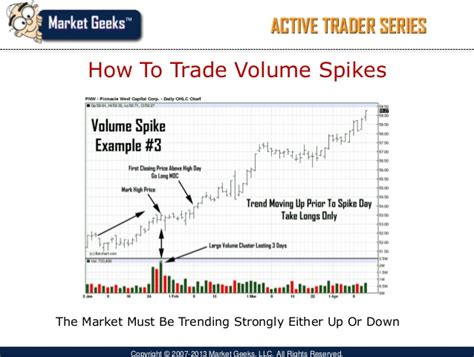 swing trading technique volume can improve your swing trading technique