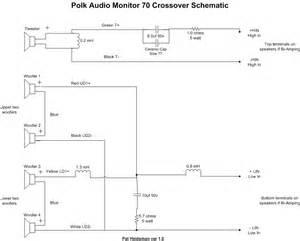 polk audio wiring diagram car audio system wiring diagram wiring diagram database gsmportal co