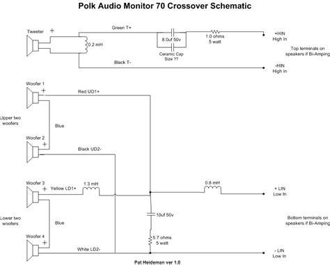 polk audio wiring diagram wiring diagram with description