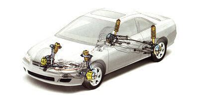 How Car Struts Work How Car Suspensions Work Howstuffworks
