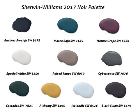 sherwin williams 2017 colors the sherwin williams 2017 color forecast