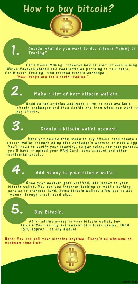how to buy bitcoin a beginners guide to cryptocurrency investing books how to start bitcoin trading buy bitcoin in india