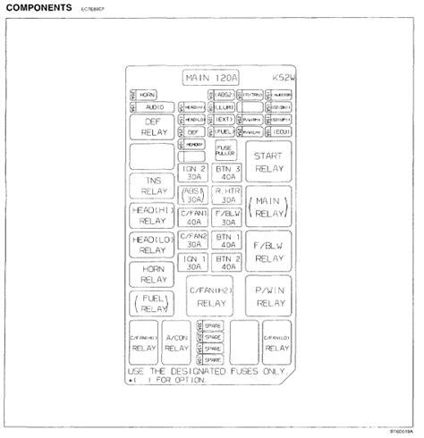 fuse box kia grand carnival wiring diagram with description