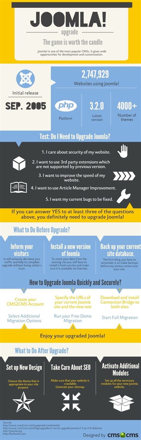 manual update joomla 2 5 to 3 why and how to upgrade joomla easily and securely
