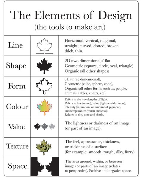 design notes definition elements exles using a leaf elements of ar