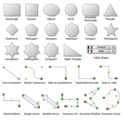 different types of diagrams net diagram basic shapes diagram shapes gallery nevron