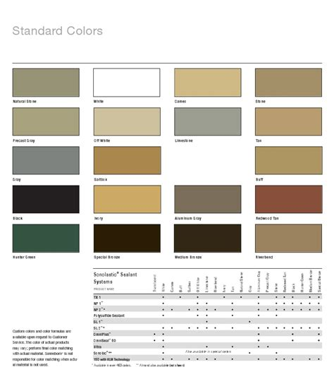 caulk colors np1 color chart k l now stocks np1 caulking by