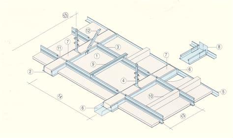 sezione controsoffitto controsoffitto fonoassorbente kombimetall