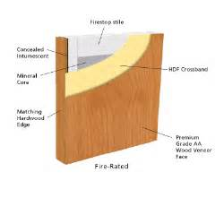 Small Timber Frame Homes fire rated wood doors may either save your house or