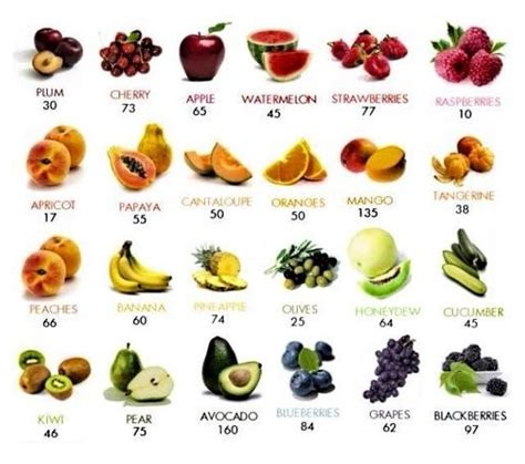 0 calorie fruit snacks calories in fruit health fitness food tips