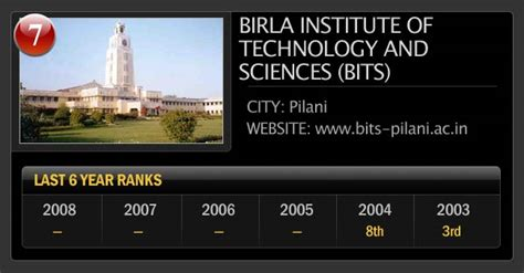 Bits Pilani Mba Review by India S Top Engineering Colleges Photo19 India Today