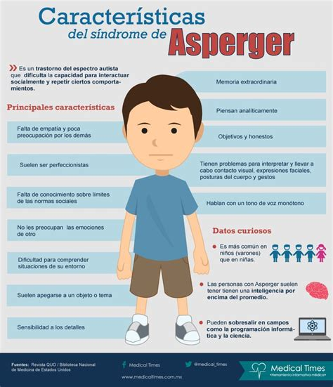imagenes educativas sindrome de asperger 46 best asperger sindrome images on pinterest asperger