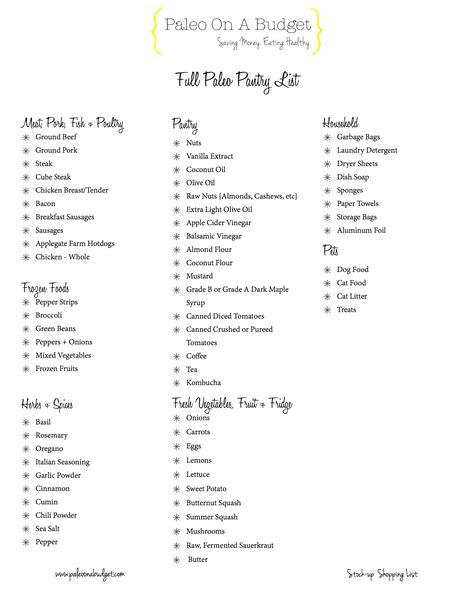 printable grocery list nz paleo diet grocery list grocery list template
