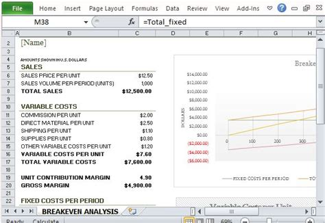margin analysis excel template how to easily create breakeven analysis in excel