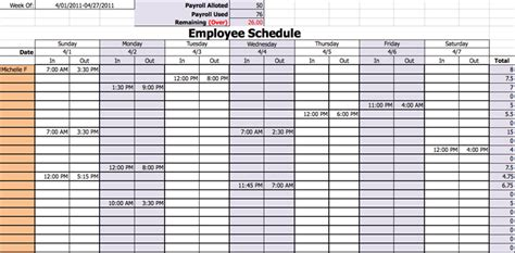 employee daily work schedule template 9 daily work schedule templates excel templates