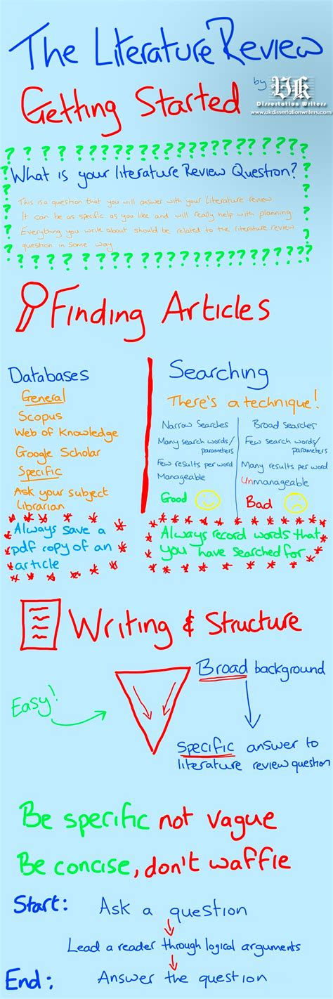 uk dissertation writers learn how to write an awesome literature review