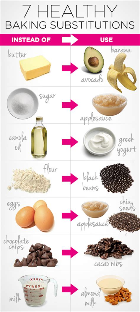 healthy fats to use in baking healthy baking substitutions my real food family