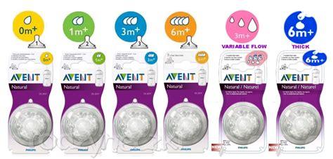 Teat Avent Classic 0m 1m 3m 6m Newborn Med Fast Variable avent teat to bottle 2pcs 0m 1m 3m 6m bpa free promotion ebay