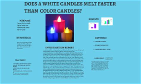 does a white candle melt faster than by stefany on prezi