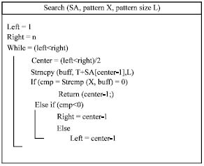 fast multiple string pattern matching algorithm parallel optimization of string mode matching algorithm